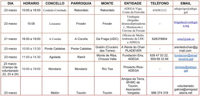 Táboa deseucaliptización simultánea 2019 -(II)
